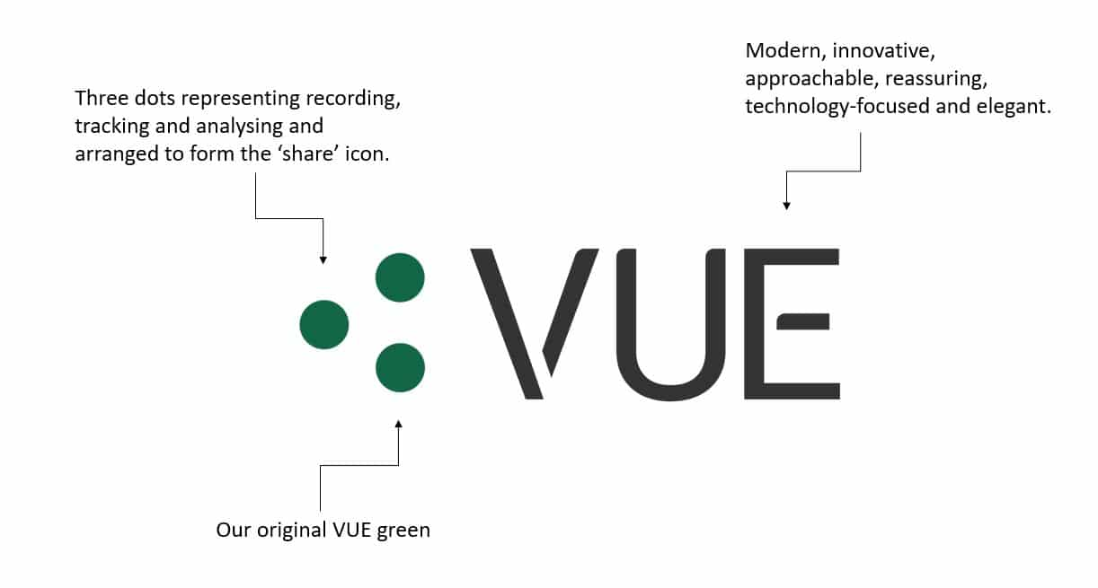 VUE- A fresh new look