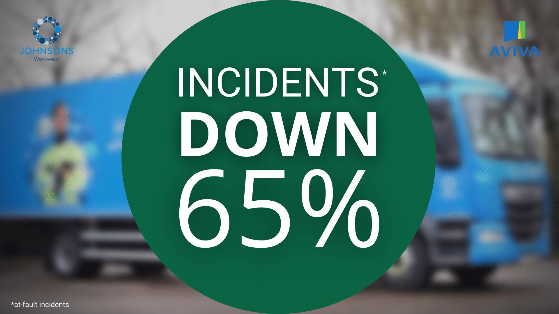 Johnsons Workwear 65% Incident Decline