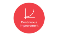 VUEvalues continuous improvement