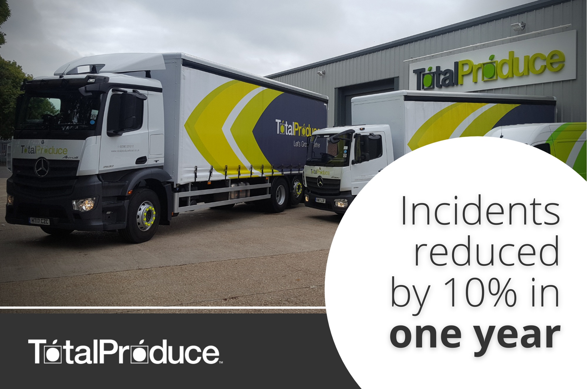 Total Produce Reduce Incidents with VUE